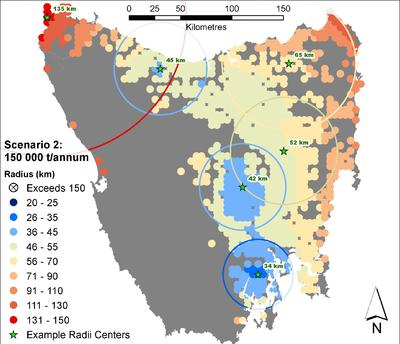 Mimimum Wood Catchment Sizes